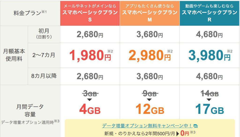 料金プラン【公式】Yahoo!モバイル - ワイモバイ_ - https___ymobile-store.yahoo.co.jp_special_paypay02_