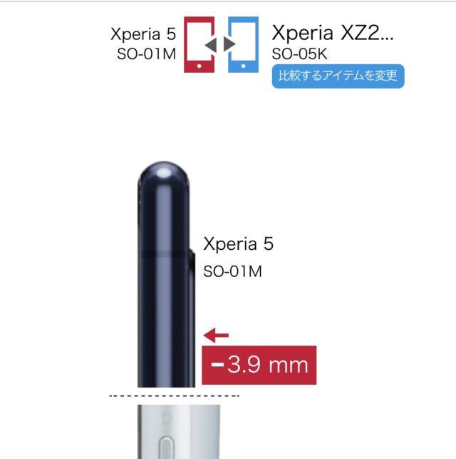 ドコモオンラインショップでサイズを比較する